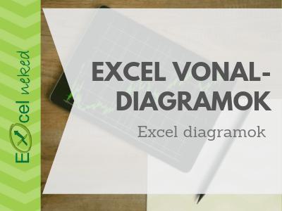Excel vonaldiagram