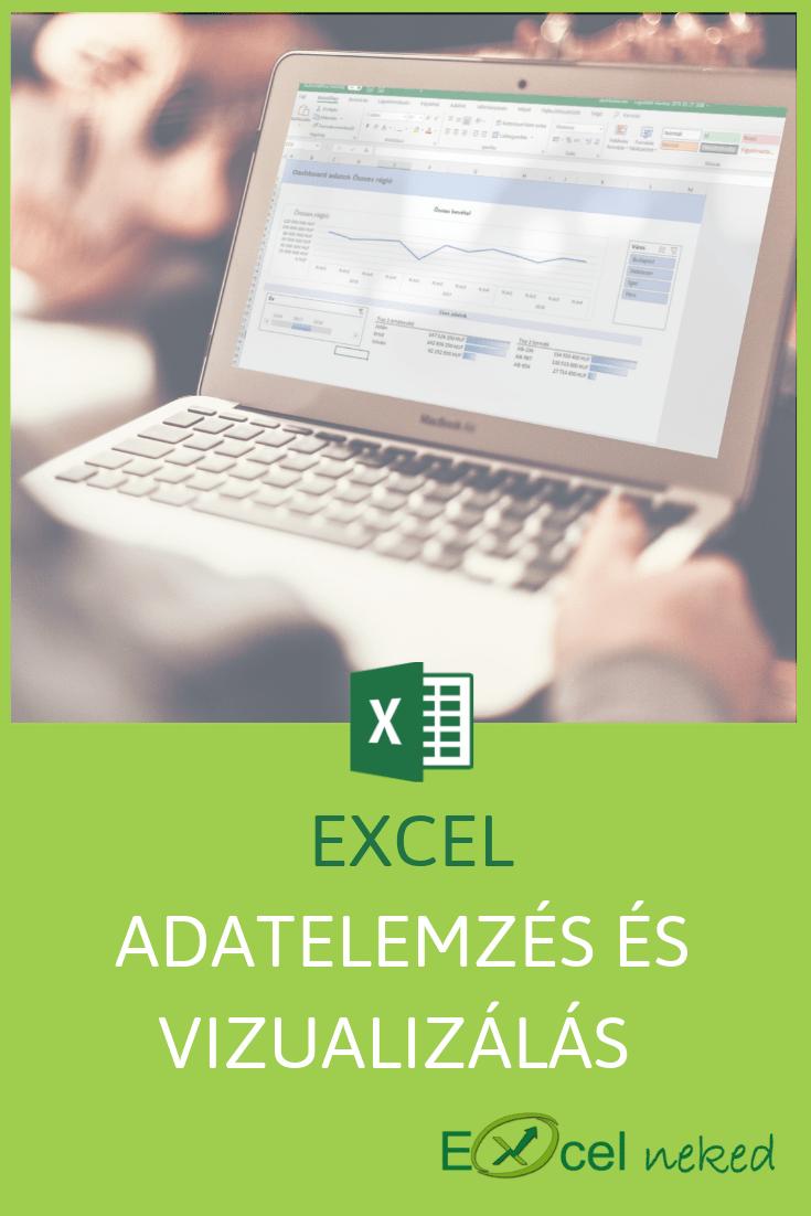 Excel adatelemzés és vizualizálás
