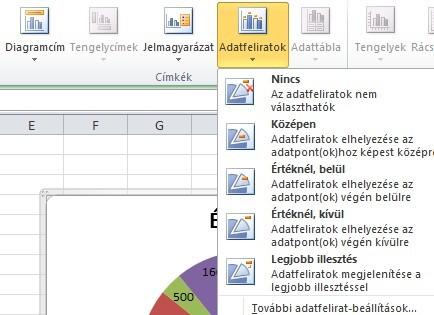 Kördiagram Excel 2010