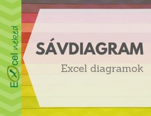 Sávdiagram (Bar chart) készítése Excelben