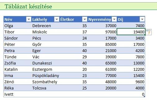 Excel táblázat képlet