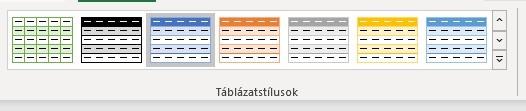 Excel táblázat stílusok