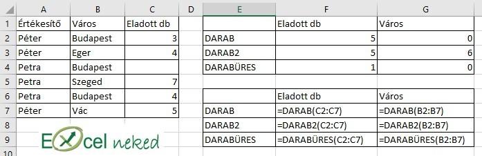 Excel függvények darab, darabteli, darabüres