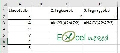 Excel függvények kicsi nagy
