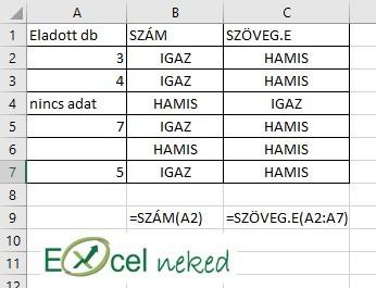Excel függvények információs