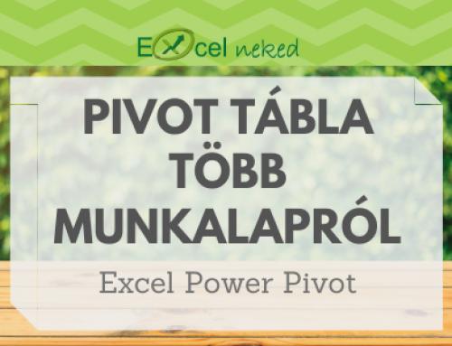 Pivot tábla több munkalapról – Excel Power Pivot